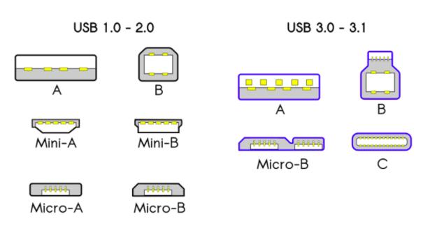 Разница usb кабелей